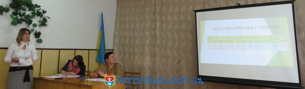 Відбулася вісімнадцята чергова сесія Грицівської селищної ради