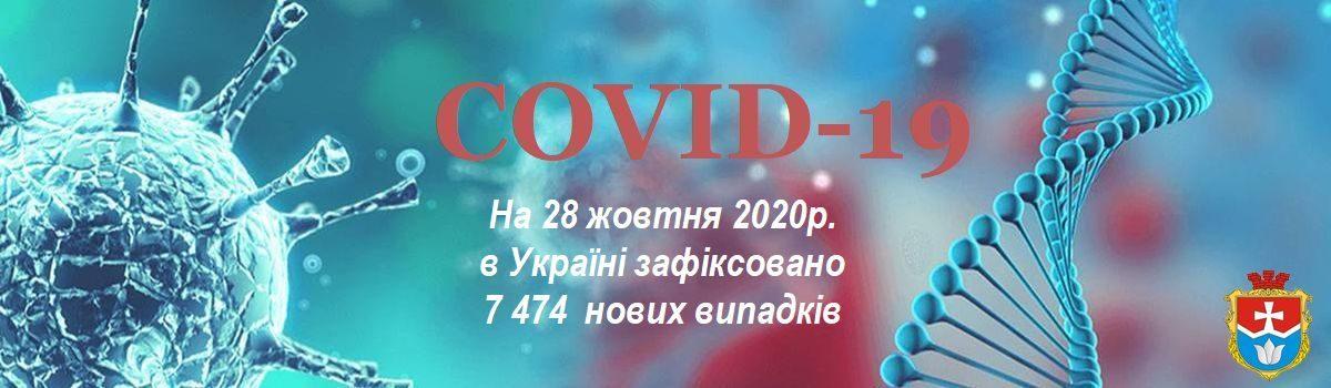 Інформація про поширення коронавірусної інфекції 2019-nCoV