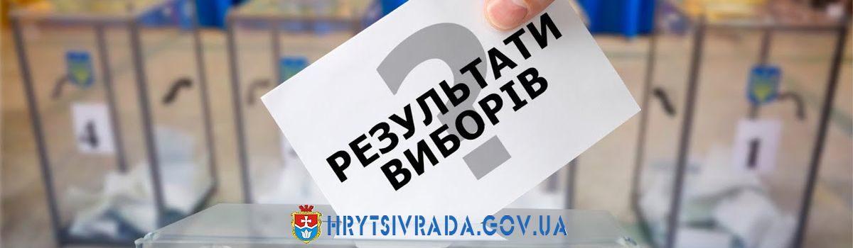 Результати виборів Грицівської селищної ради Шепетівського району Хмельницької області