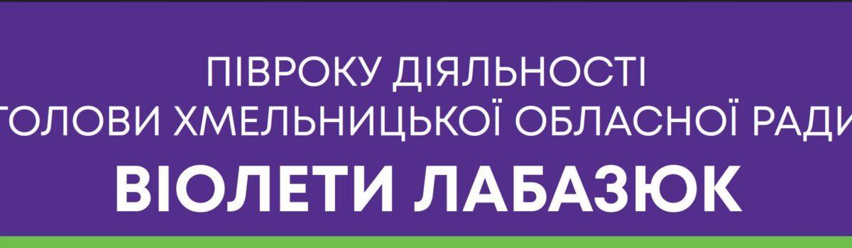 Інформація про діяльність голови Хмельницької обласної ради